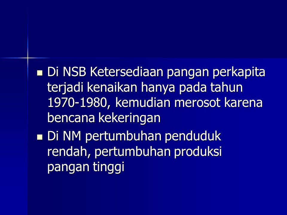 Di NSB Ketersediaan pangan perkapita terjadi kenaikan hanya pada tahun 1970-1980, kemudian merosot karena bencana kekeringan Di NSB Ketersediaan panga