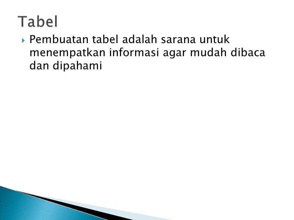  Pembuatan tabel adalah sarana untuk menempatkan informasi agar mudah dibaca dan dipahami