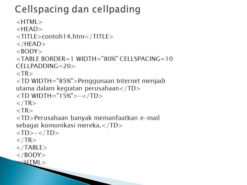 contoh14.htm <TABLE BORDER=1 WIDTH= 80% CELLSPACING=10 CELLPADDING=20> Penggunaan Internet menjadi utama dalam kegiatan perusahaan - Perusahaan banyak memanfaatkan e-mail sebagai komunikasi mereka.