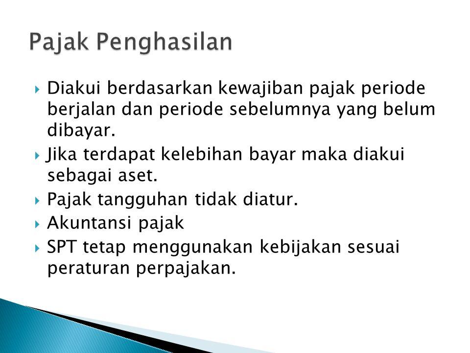  Diakui berdasarkan kewajiban pajak periode berjalan dan periode sebelumnya yang belum dibayar.