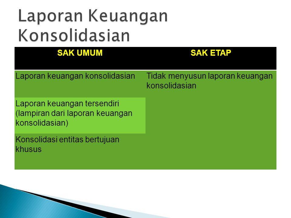 SAK UMUMSAK ETAP Laporan keuangan konsolidasianTidak menyusun laporan keuangan konsolidasian Laporan keuangan tersendiri (lampiran dari laporan keuangan konsolidasian) Konsolidasi entitas bertujuan khusus