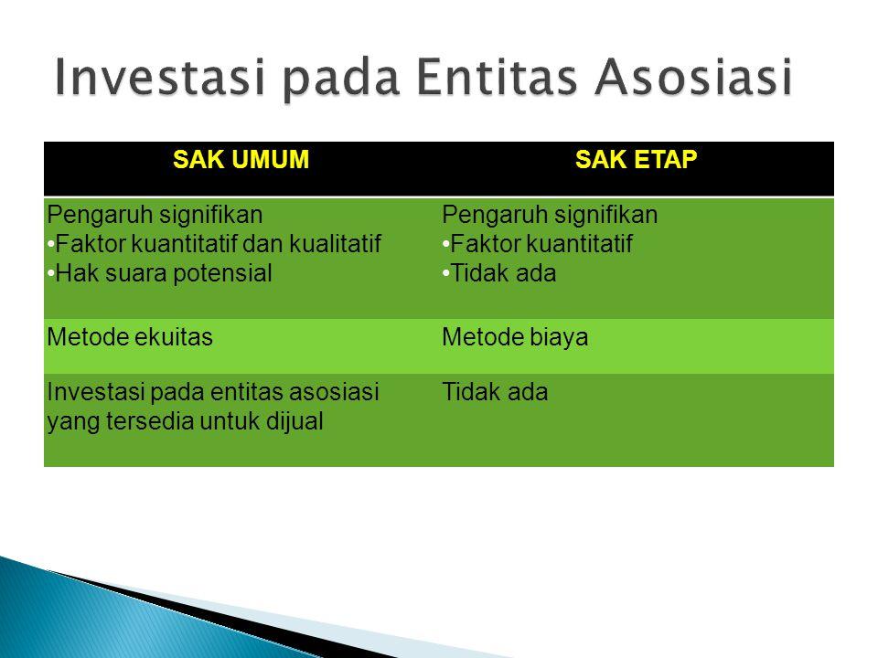 SAK UMUMSAK ETAP Pengaruh signifikan Faktor kuantitatif dan kualitatif Hak suara potensial Pengaruh signifikan Faktor kuantitatif Tidak ada Metode ekuitasMetode biaya Investasi pada entitas asosiasi yang tersedia untuk dijual Tidak ada