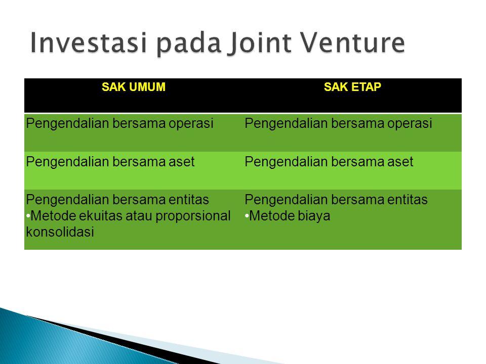 SAK UMUMSAK ETAP Pengendalian bersama operasi Pengendalian bersama aset Pengendalian bersama entitas Metode ekuitas atau proporsional konsolidasi Pengendalian bersama entitas Metode biaya