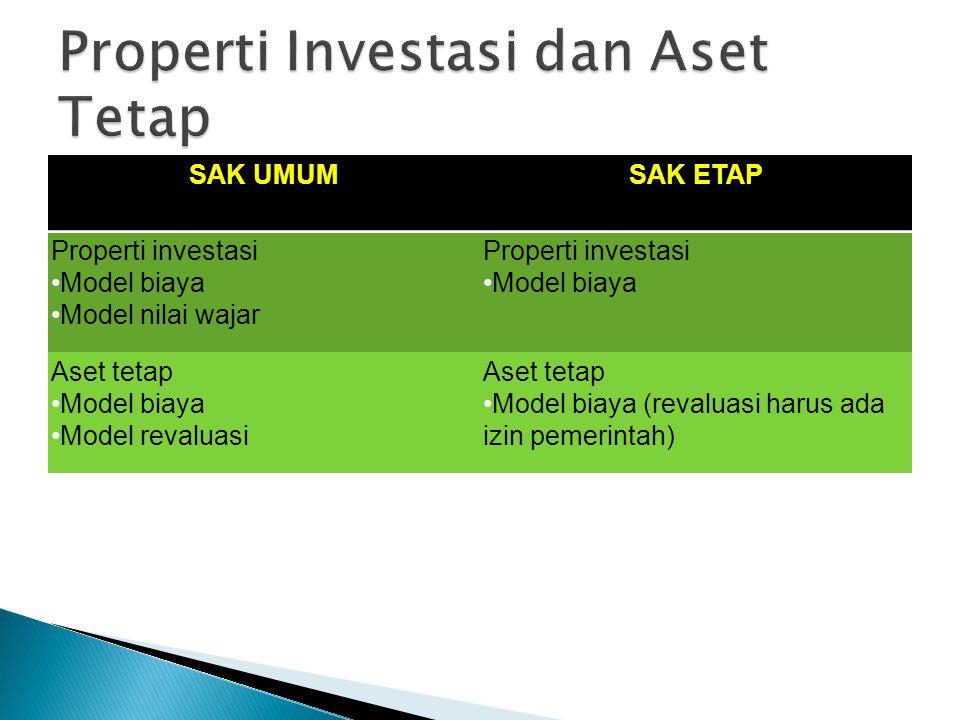 SAK UMUMSAK ETAP Properti investasi Model biaya Model nilai wajar Properti investasi Model biaya Aset tetap Model biaya Model revaluasi Aset tetap Model biaya (revaluasi harus ada izin pemerintah)