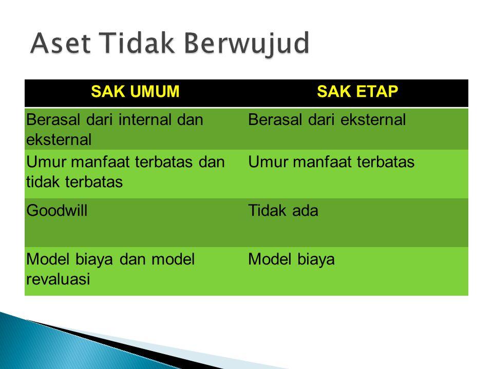 SAK UMUMSAK ETAP Berasal dari internal dan eksternal Berasal dari eksternal Umur manfaat terbatas dan tidak terbatas Umur manfaat terbatas GoodwillTidak ada Model biaya dan model revaluasi Model biaya