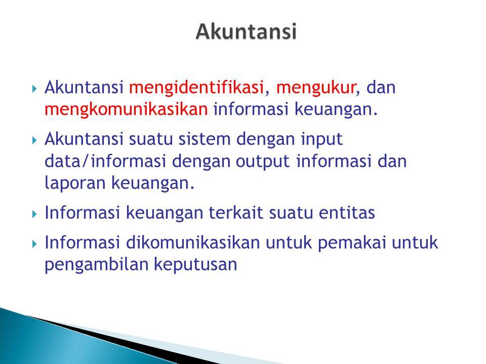  ED PSAK 24 (2010):Imbalan Kerja  ED PSAK 18 (2010): Program Manfaat Purnakarya  ED ISAK 16 : Perjanjian Konsesi Jasa (IFRIC 12)  ED ISAK 15: Batas Aset Imbalan Pasti, Persyaratan Pendanaan Minimum dan Interaksinya.