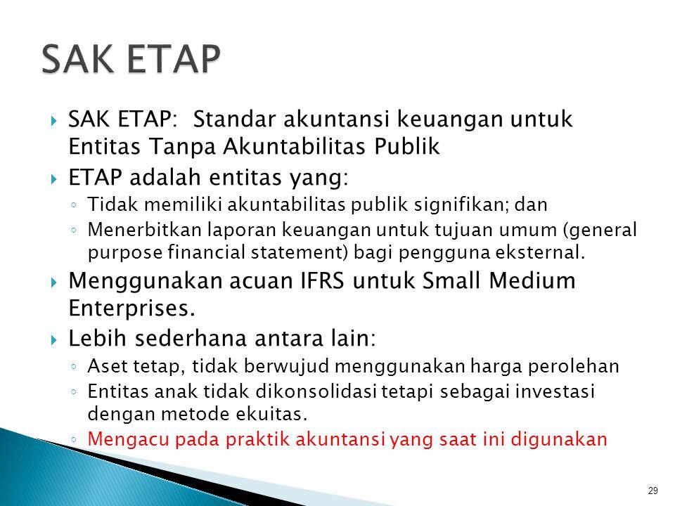  SAK ETAP: Standar akuntansi keuangan untuk Entitas Tanpa Akuntabilitas Publik  ETAP adalah entitas yang: ◦ Tidak memiliki akuntabilitas publik signifikan; dan ◦ Menerbitkan laporan keuangan untuk tujuan umum (general purpose financial statement) bagi pengguna eksternal.