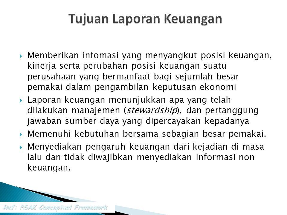 SAK ETAP diterbitkan tahun 2009 berlaku efektif 1 Januari 2011 dan dapat diterapkan lebih awal yaitu 1 Januari 2010.