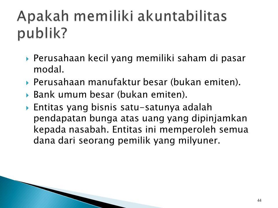  Perusahaan kecil yang memiliki saham di pasar modal.