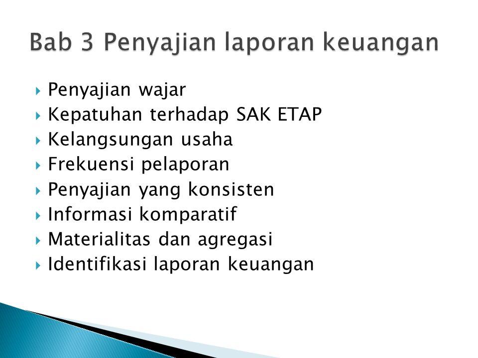  Penyajian wajar  Kepatuhan terhadap SAK ETAP  Kelangsungan usaha  Frekuensi pelaporan  Penyajian yang konsisten  Informasi komparatif  Materialitas dan agregasi  Identifikasi laporan keuangan