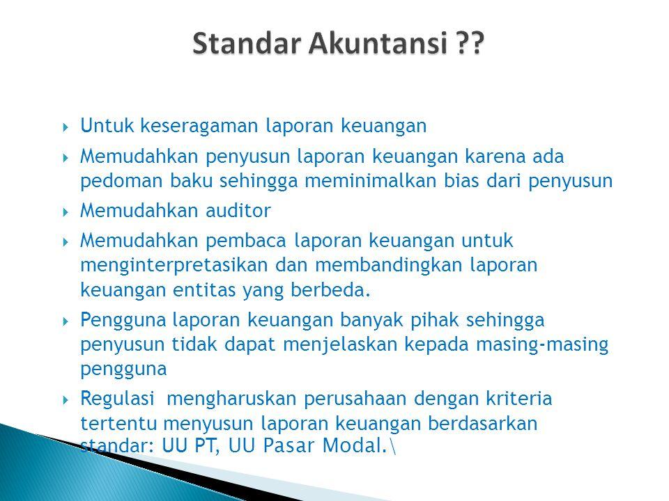  Disusun dengan mengadopsi IFRS for SME dengan modifikasi sesuai kondisi di Indonesia dan dibuat lebih ringkas.