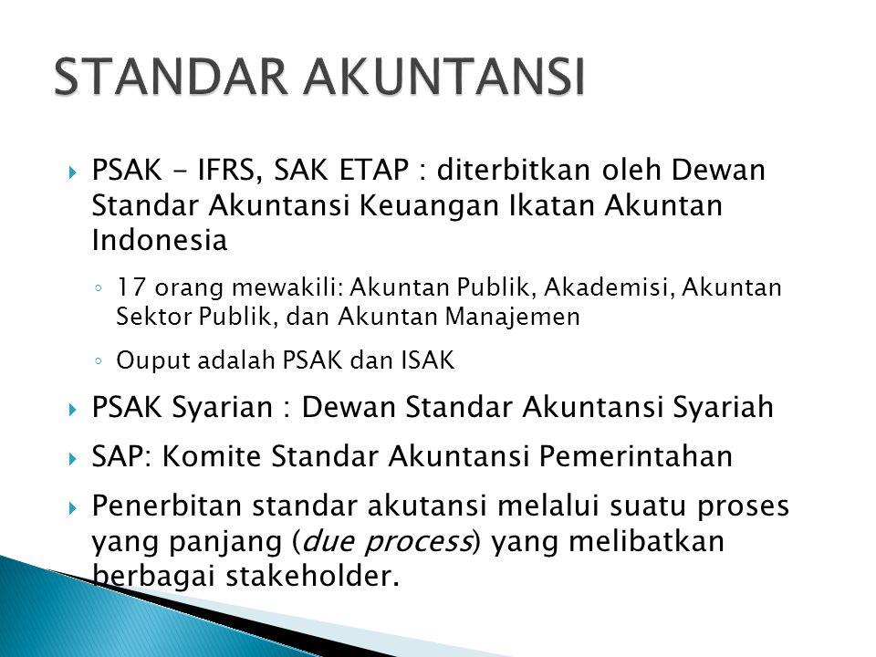 OVERVIEW STANDAR AKUNTANSI KEUANGAN ENTITAS TANPA AKUNTABILITAS PUBLIK (SAK – ETAP) Riau, 15 Maret 2011