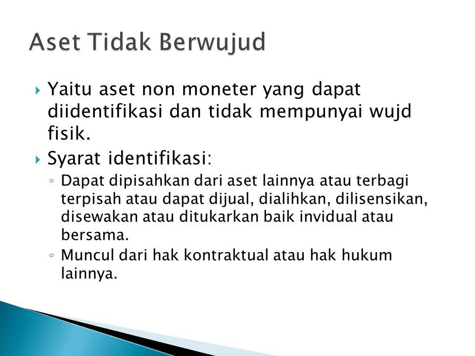 Yaitu aset non moneter yang dapat diidentifikasi dan tidak mempunyai wujd fisik.