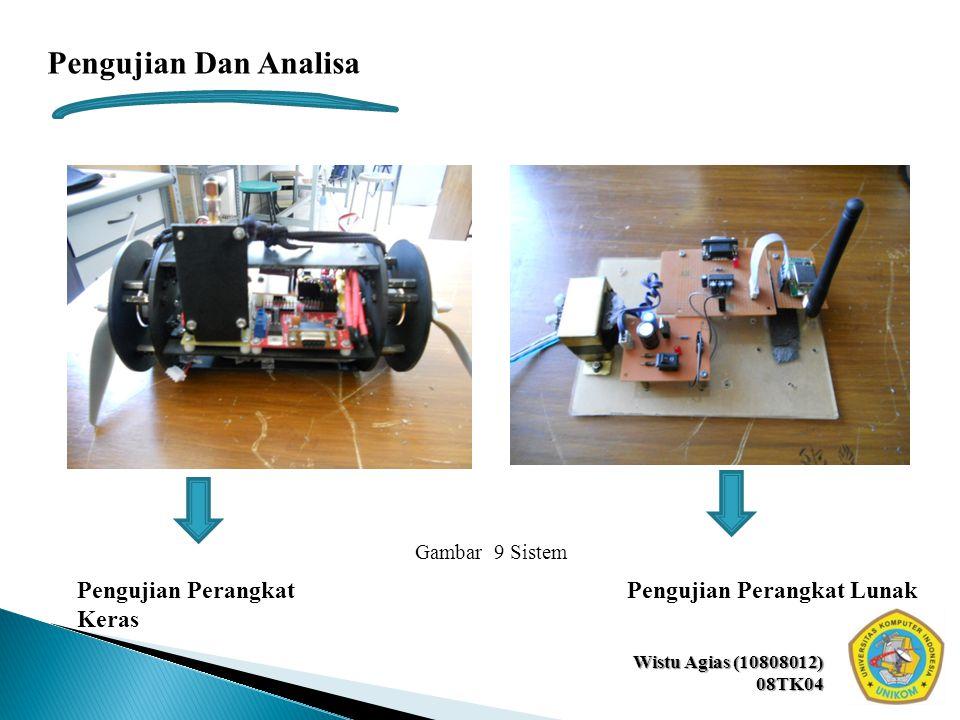 Wistu Agias (10808012) 08TK04 Pengujian Dan Analisa Pengujian Perangkat Keras Pengujian Perangkat Lunak Gambar 9 Sistem