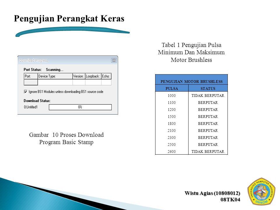 Wistu Agias (10808012) 08TK04 Pengujian Perangkat Keras PENGUJIAN CHANEL ADC0833 CHANELSTATUS 0BERHASIL 1 PENGUJIAN SUMBU GYRO IDG500 SUMBUSTATUS XBERHASIL Y PENGUJIAN TITIK SETPOINT IDG500 KONDISINILAI DIAMX=71; Y=71 DIAM(GETARAN MOTOR) X= 66<>71; Y=66<>71 Tabel 2 Pengujian Chanel ADC0833Tabel 3 Pengujian Sumbu Gyro IDG500 Tabel 4 Pengujian Titik Setpoint