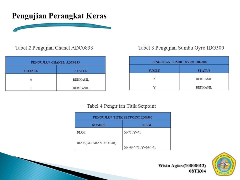 Wistu Agias (10808012) 08TK04 Pengujian Perangkat Keras PENGUJIAN CHANEL ADC0833 CHANELSTATUS 0BERHASIL 1 PENGUJIAN SUMBU GYRO IDG500 SUMBUSTATUS XBER