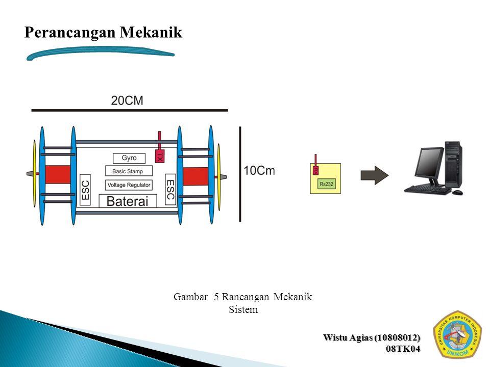 Wistu Agias (10808012) 08TK04 Perancangan Mekanik Gambar 5 Rancangan Mekanik Sistem