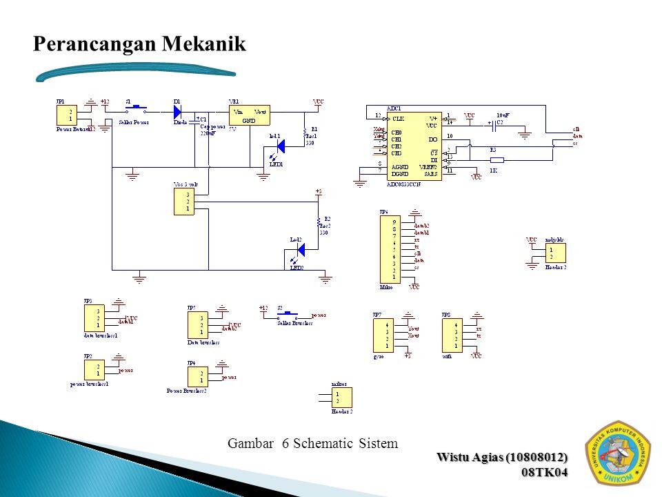 Wistu Agias (10808012) 08TK04 Perancangan Mekanik Gambar 6 Schematic Sistem