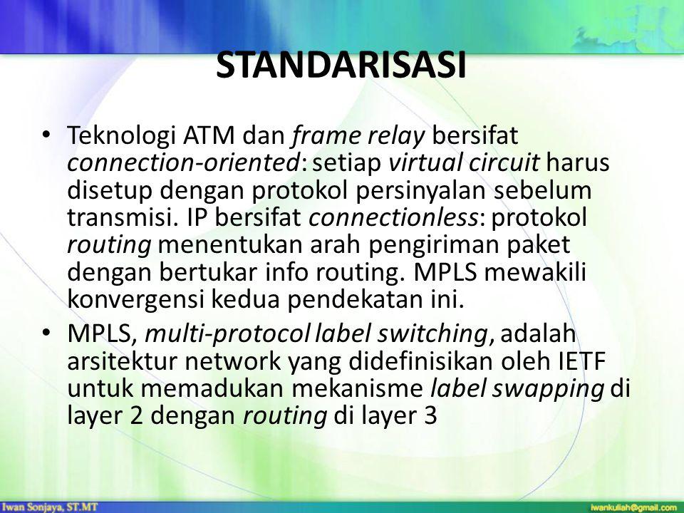 STANDARISASI Teknologi ATM dan frame relay bersifat connection-oriented: setiap virtual circuit harus disetup dengan protokol persinyalan sebelum tran