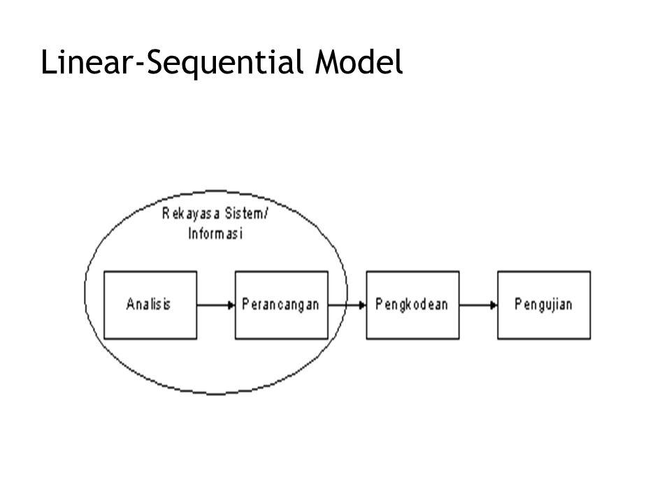 Prototyping Bila pemakai belum siap dengan persyaratan perangkat lunak secara lengkap Model perangkat lunak : 1.Model kertas : ditujukan hanya agar pemakai dapat mengerti interaksi antara dia dengan perangkat lunak.