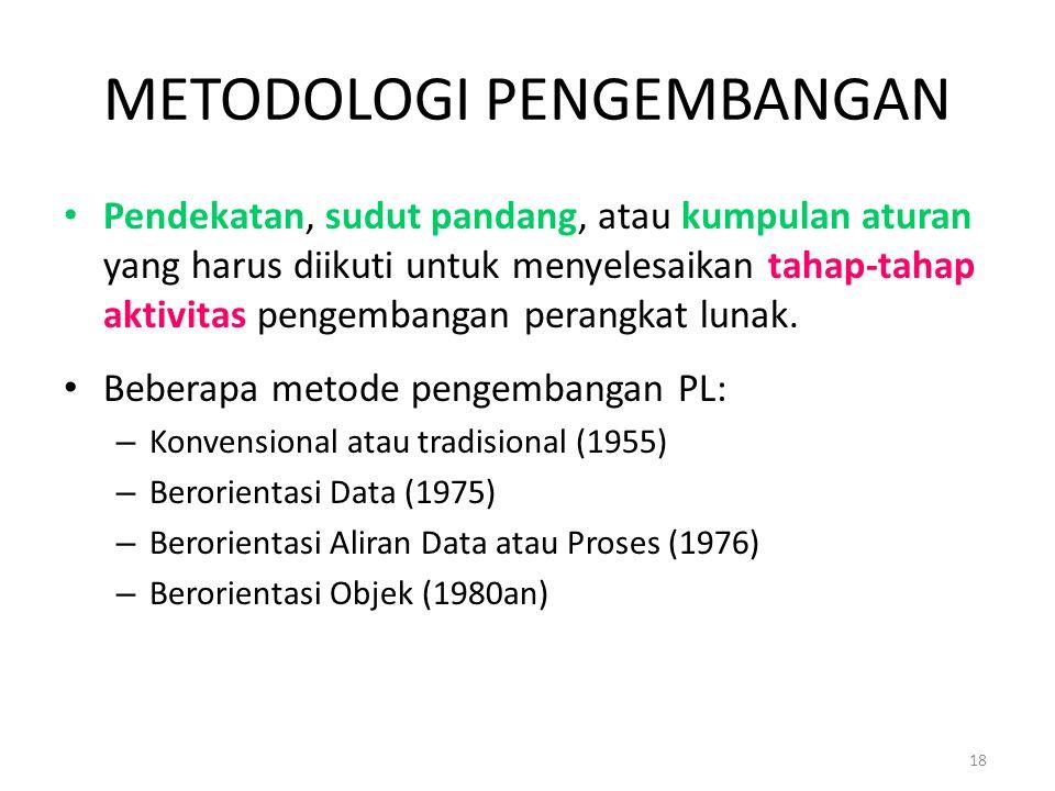 18 METODOLOGI PENGEMBANGAN Pendekatan, sudut pandang, atau kumpulan aturan yang harus diikuti untuk menyelesaikan tahap-tahap aktivitas pengembangan p