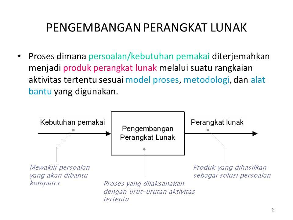 2 Proses dimana persoalan/kebutuhan pemakai diterjemahkan menjadi produk perangkat lunak melalui suatu rangkaian aktivitas tertentu sesuai model prose