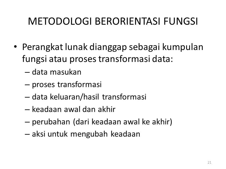 21 METODOLOGI BERORIENTASI FUNGSI Perangkat lunak dianggap sebagai kumpulan fungsi atau proses transformasi data: – data masukan – proses transformasi