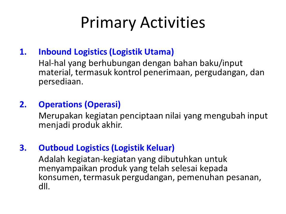 Primary Activities 1.Inbound Logistics (Logistik Utama) Hal-hal yang berhubungan dengan bahan baku/input material, termasuk kontrol penerimaan, pergud