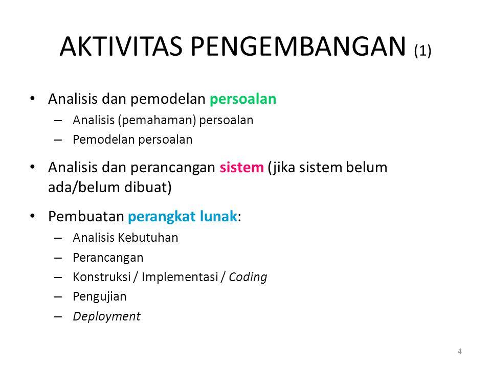 Analisis dan pemodelan persoalan – Analisis (pemahaman) persoalan – Pemodelan persoalan Analisis dan perancangan sistem (jika sistem belum ada/belum d