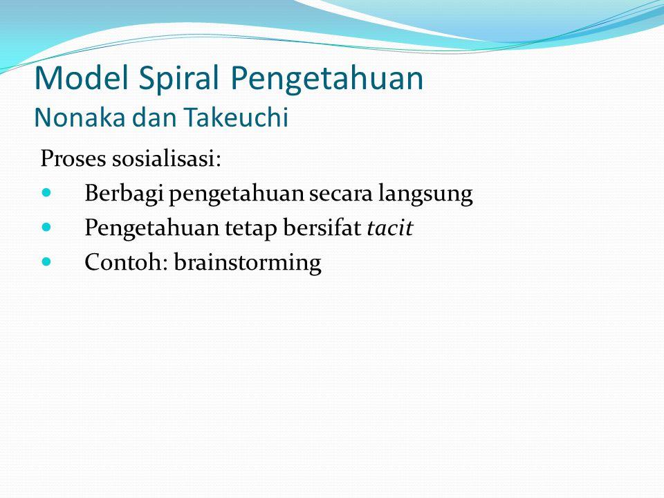 Model Spiral Pengetahuan Nonaka dan Takeuchi Proses sosialisasi: Berbagi pengetahuan secara langsung Pengetahuan tetap bersifat tacit Contoh: brainsto