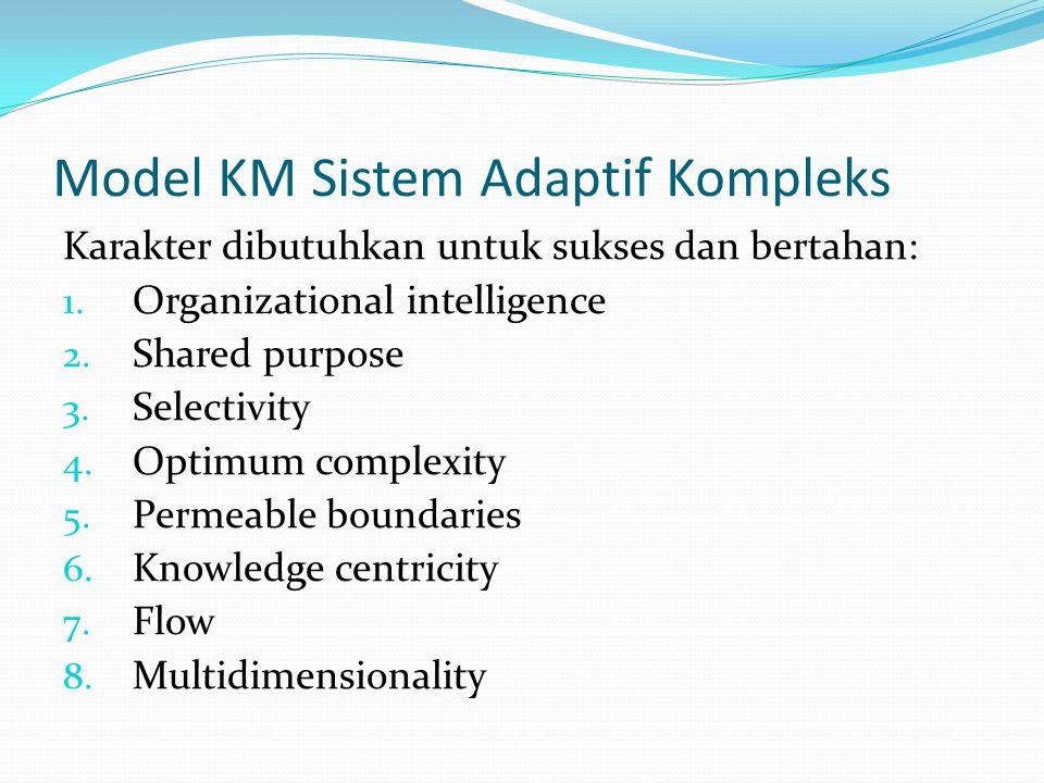 Model KM Sistem Adaptif Kompleks Karakter dibutuhkan untuk sukses dan bertahan: 1. Organizational intelligence 2. Shared purpose 3. Selectivity 4. Opt