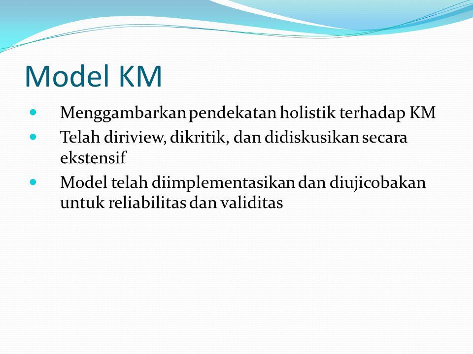 Model KM Menggambarkan pendekatan holistik terhadap KM Telah diriview, dikritik, dan didiskusikan secara ekstensif Model telah diimplementasikan dan d