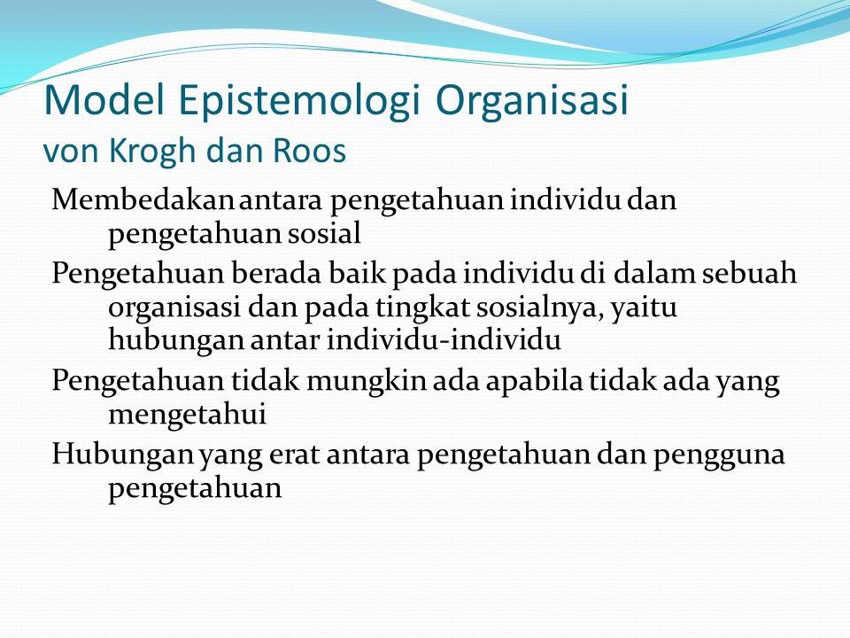 Model Epistemologi Organisasi von Krogh dan Roos Membedakan antara pengetahuan individu dan pengetahuan sosial Pengetahuan berada baik pada individu d