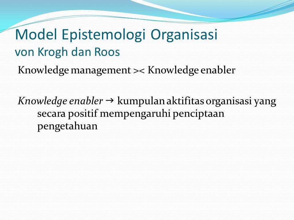 Model Epistemologi Organisasi von Krogh dan Roos Knowledge management >< Knowledge enabler Knowledge enabler  kumpulan aktifitas organisasi yang seca