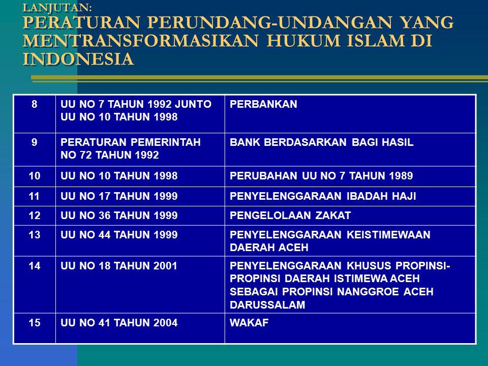 LANJUTAN: PERATURAN PERUNDANG-UNDANGAN YANG MENTRANSFORMASIKAN HUKUM ISLAM DI INDONESIA 8UU NO 7 TAHUN 1992 JUNTO UU NO 10 TAHUN 1998 PERBANKAN 9PERAT