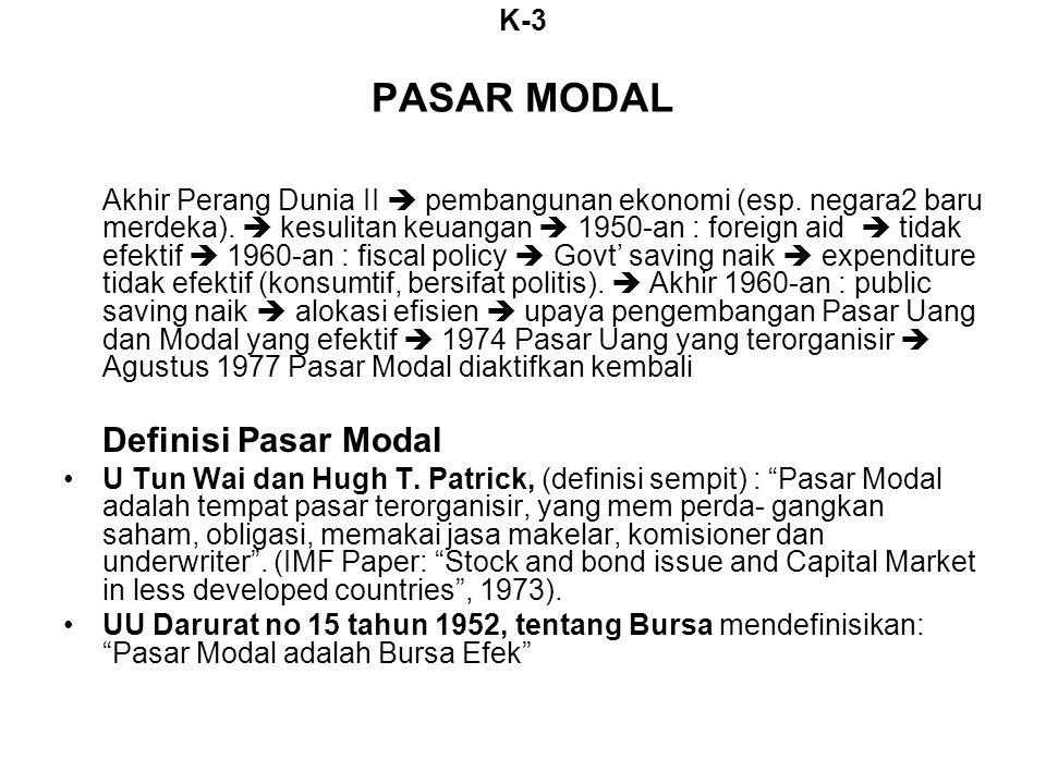 K-3 PASAR MODAL Akhir Perang Dunia II  pembangunan ekonomi (esp.