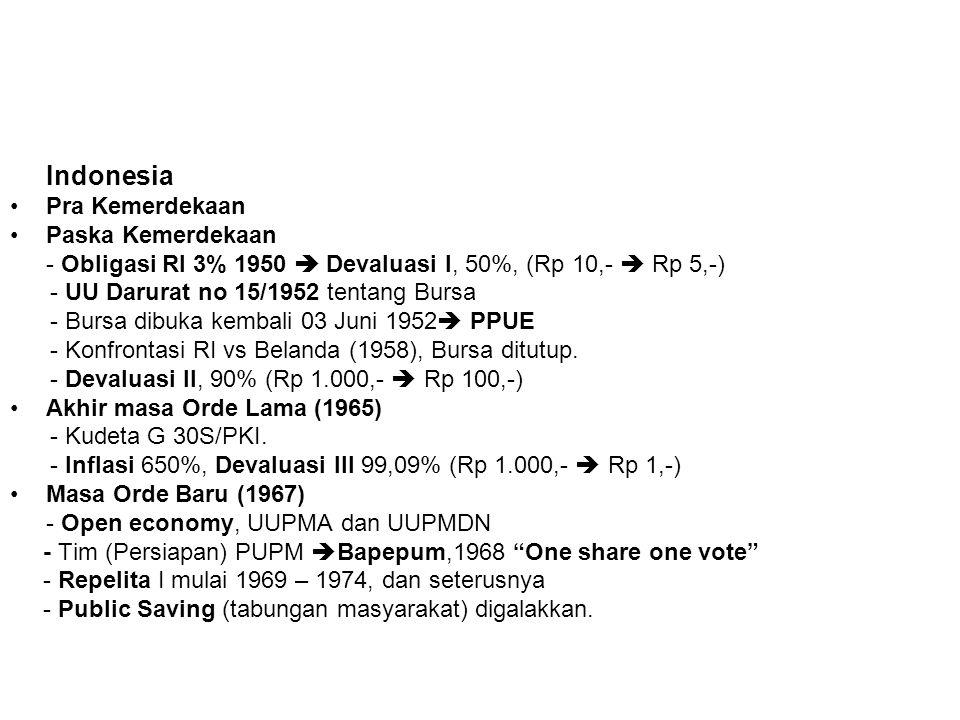 Indonesia Pra Kemerdekaan Paska Kemerdekaan - Obligasi RI 3% 1950  Devaluasi I, 50%, (Rp 10,-  Rp 5,-) - UU Darurat no 15/1952 tentang Bursa - Bursa dibuka kembali 03 Juni 1952  PPUE - Konfrontasi RI vs Belanda (1958), Bursa ditutup.