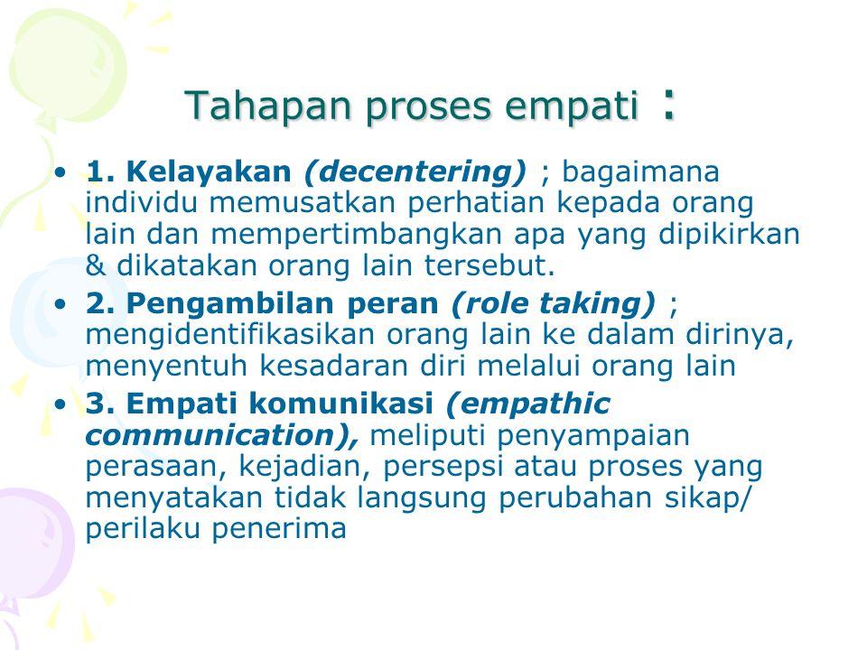 Tahapan proses empati : 1.