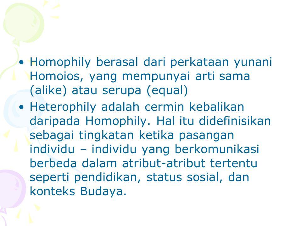 Homophily berasal dari perkataan yunani Homoios, yang mempunyai arti sama (alike) atau serupa (equal) Heterophily adalah cermin kebalikan daripada Homophily.