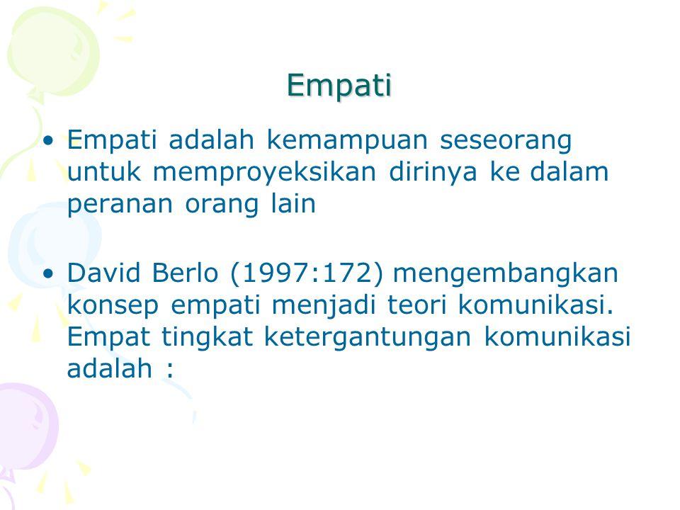 Empati Empati adalah kemampuan seseorang untuk memproyeksikan dirinya ke dalam peranan orang lain David Berlo (1997:172) mengembangkan konsep empati menjadi teori komunikasi.