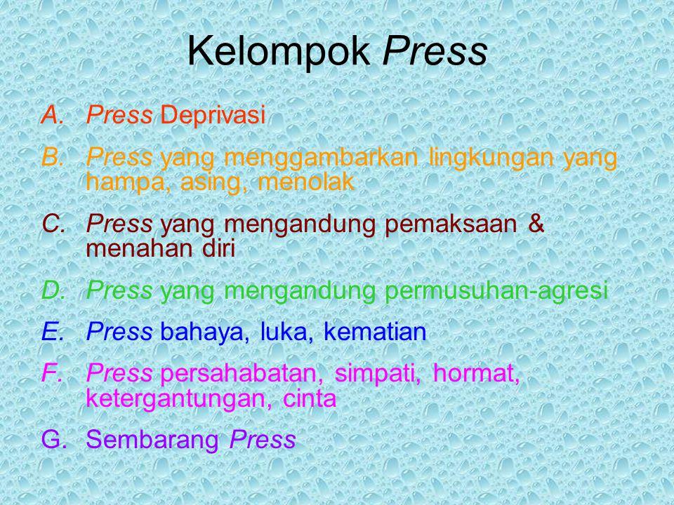 Kelompok Press A.Press Deprivasi B.Press yang menggambarkan lingkungan yang hampa, asing, menolak C.Press yang mengandung pemaksaan & menahan diri D.P