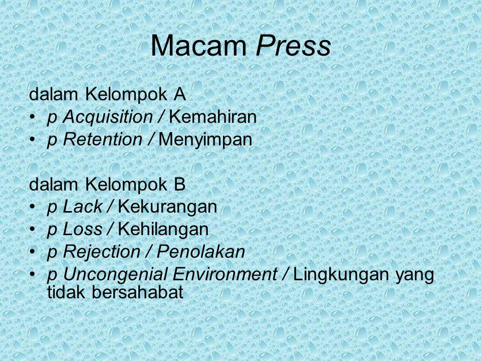Macam Press dalam Kelompok A p Acquisition / Kemahiran p Retention / Menyimpan dalam Kelompok B p Lack / Kekurangan p Loss / Kehilangan p Rejection /