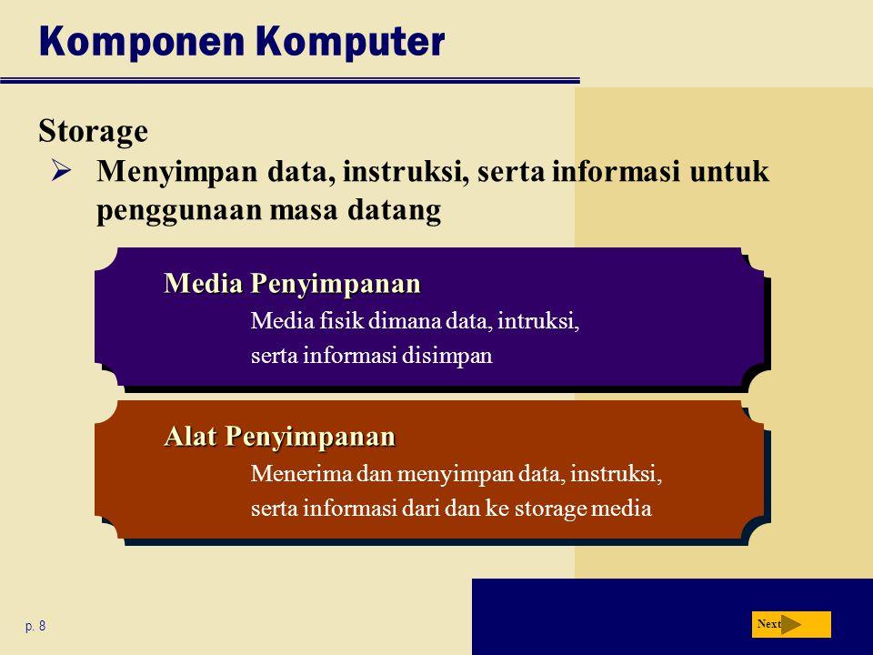 Komponen Komputer Storage p.