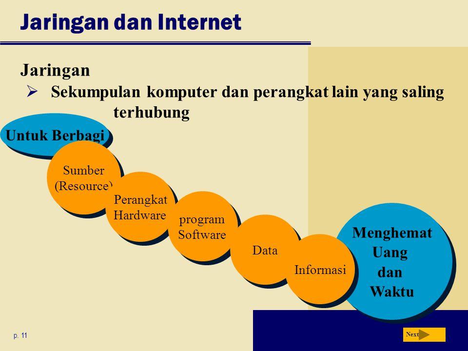 Jaringan dan Internet Jaringan p.