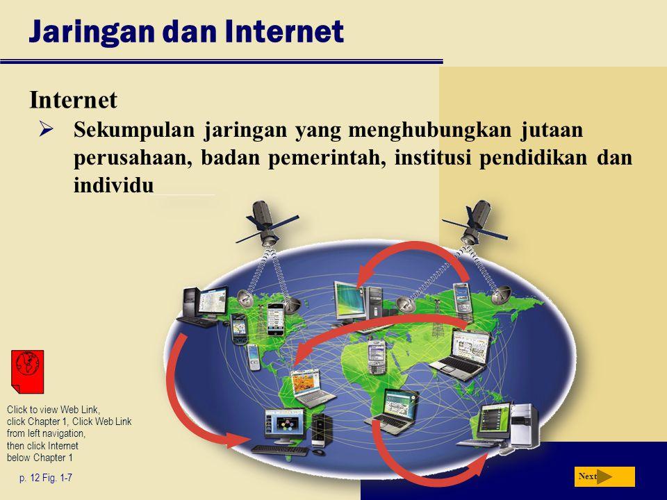 Jaringan dan Internet Internet p.12 Fig.