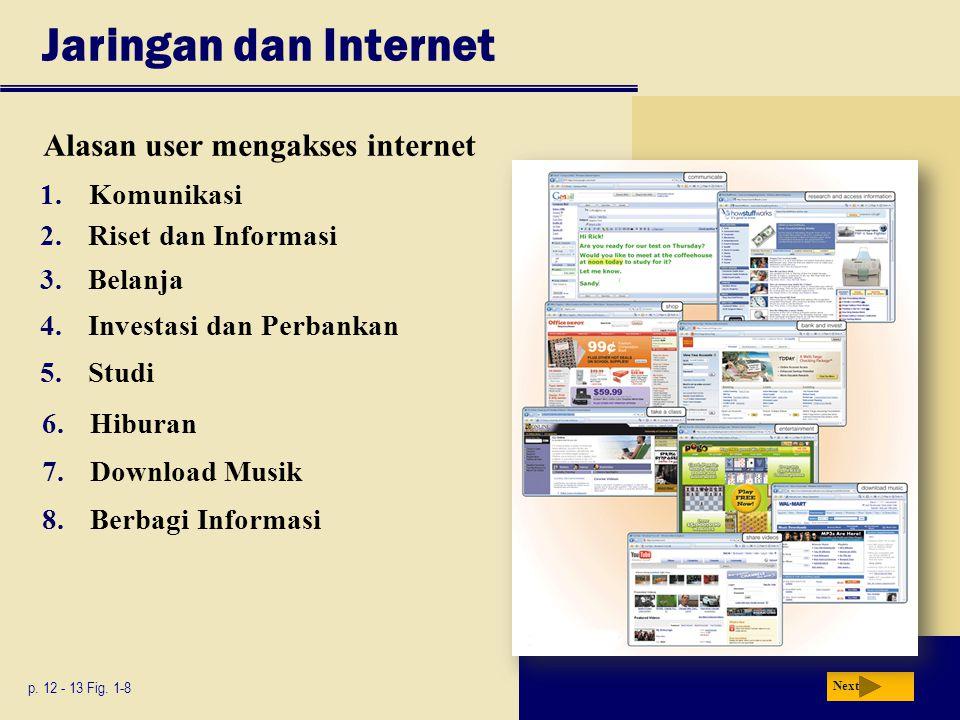Jaringan dan Internet p.12 - 13 Fig.