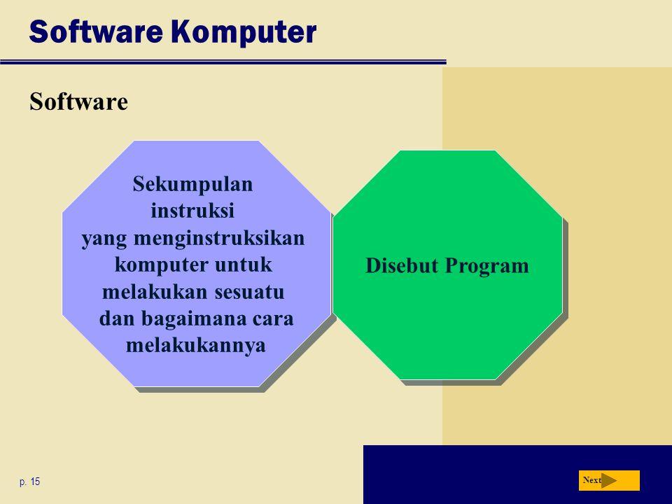 Sekumpulan instruksi yang menginstruksikan komputer untuk melakukan sesuatu dan bagaimana cara melakukannya Sekumpulan instruksi yang menginstruksikan komputer untuk melakukan sesuatu dan bagaimana cara melakukannya Software Komputer Software p.