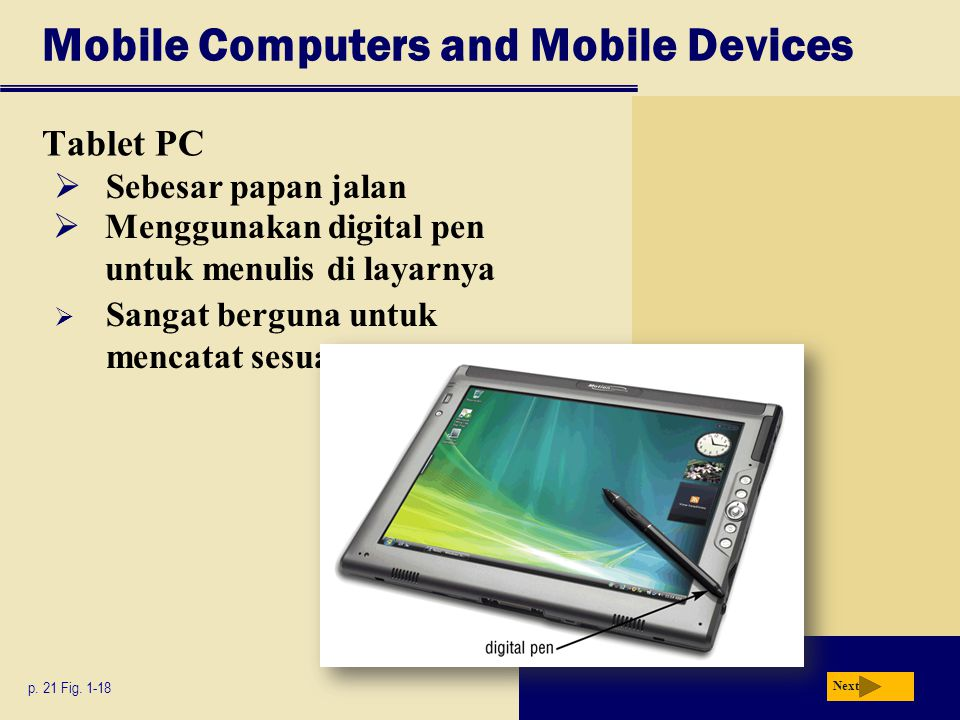 Mobile Computers and Mobile Devices Tablet PC p.21 Fig.