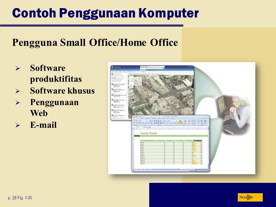 Contoh Penggunaan Komputer p.28 Fig.