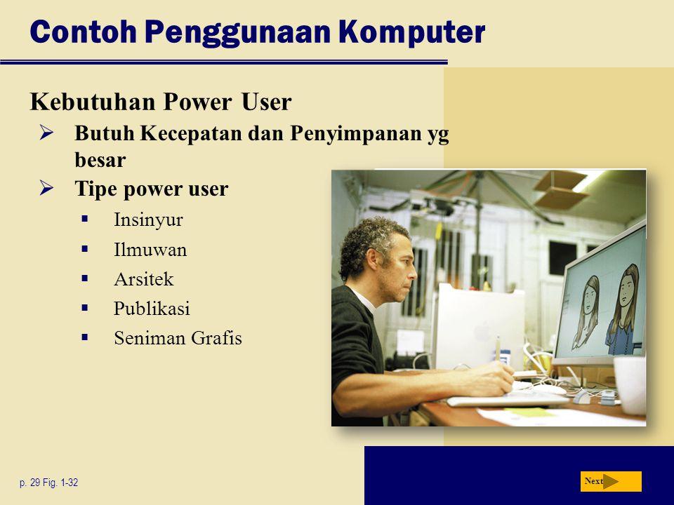 Contoh Penggunaan Komputer Kebutuhan Power User p.